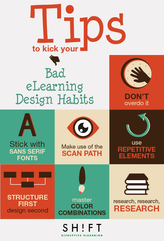 How To Kick Your Bad Elearning Design Habits Infographic