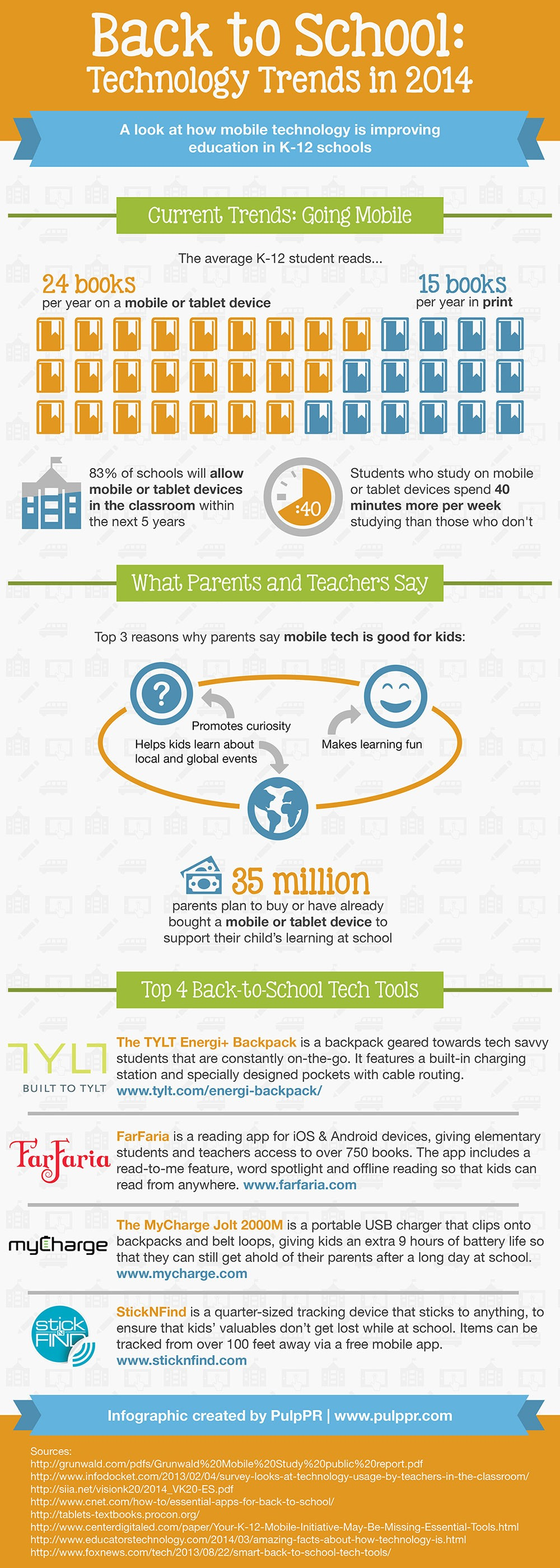 Back to School Infographic: Mobile Technology Trends in ...