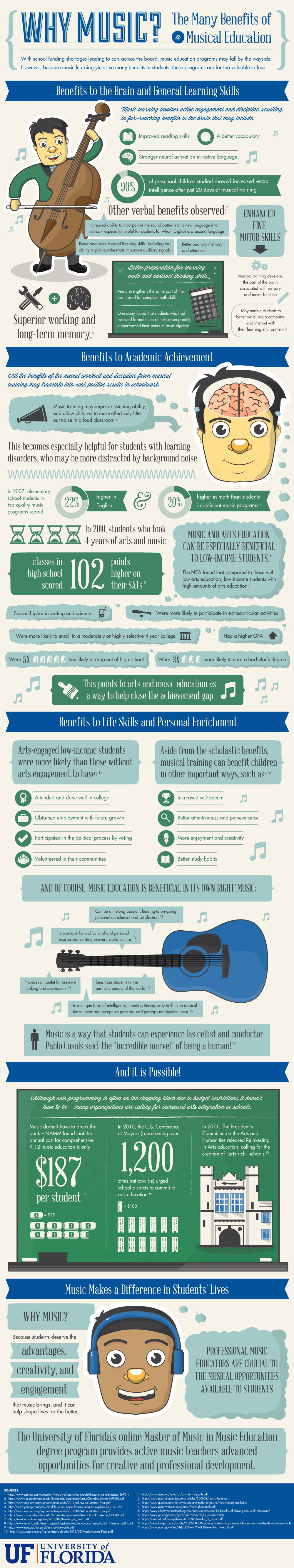 Benefits-of-Music-Education-Infographic