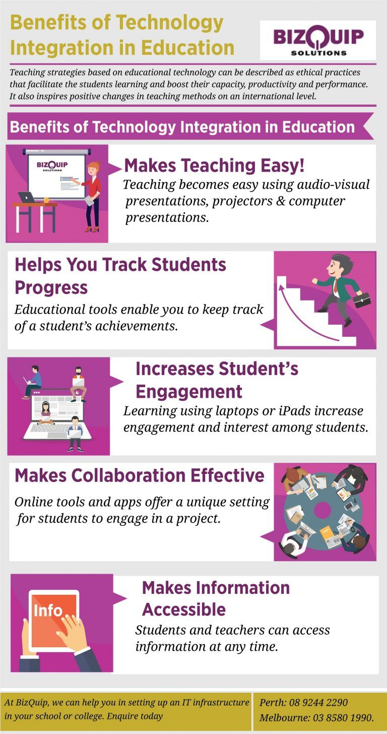benefits of technology integration in education