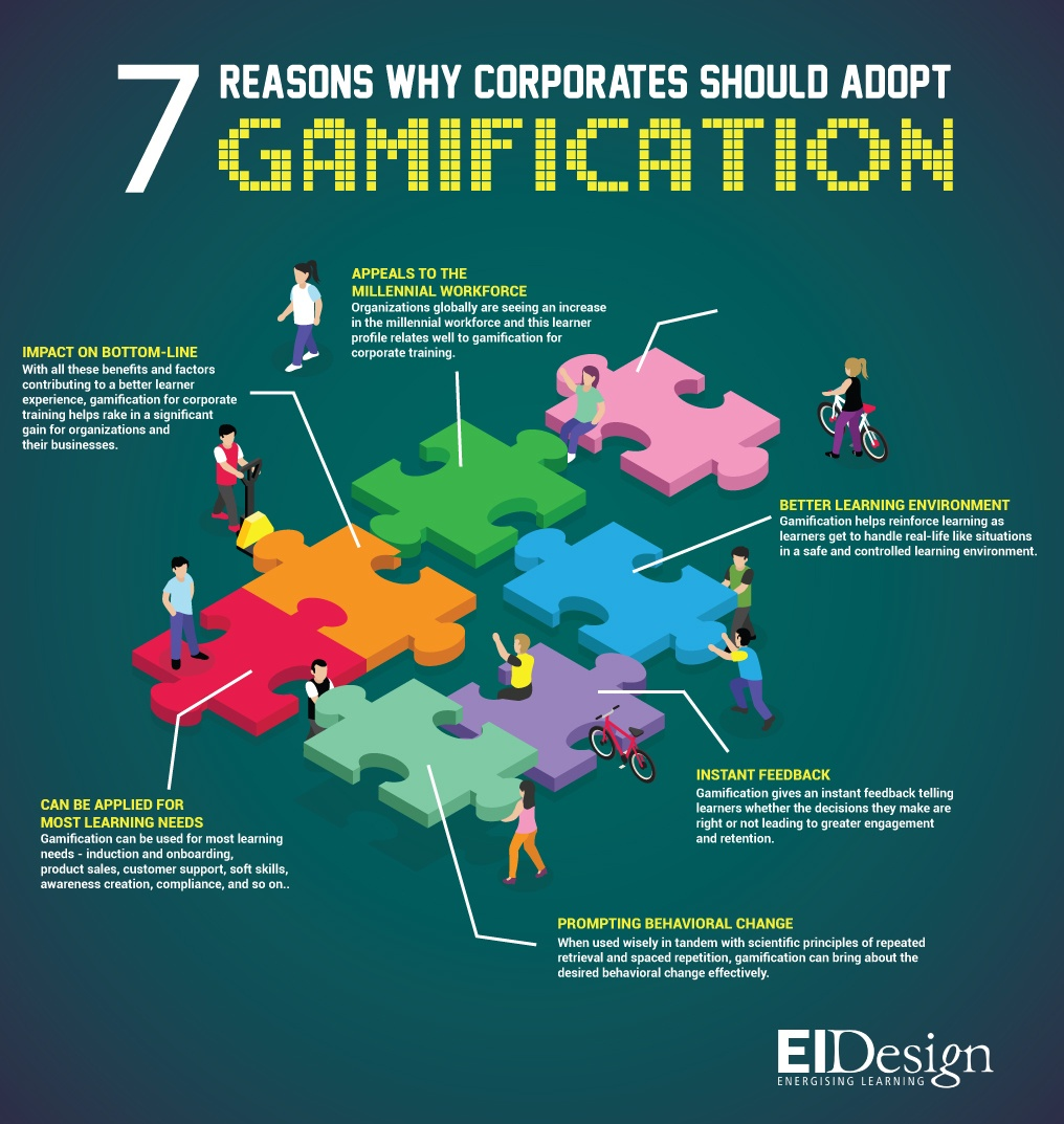 E learning poster designs - 7 Reasons Why Corporates Should Adopt Gamification For Corporate Training