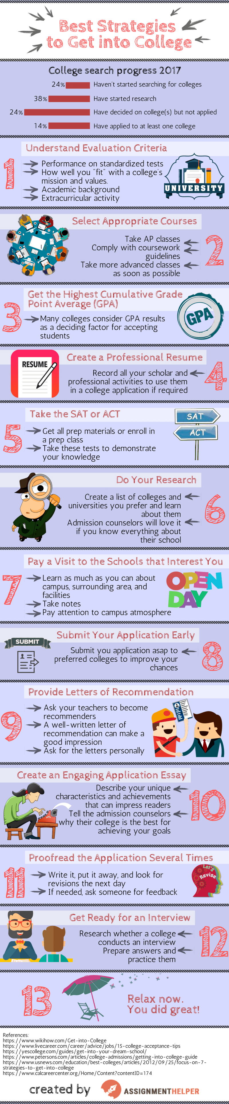 Best Strategies To Get Into College Infographic