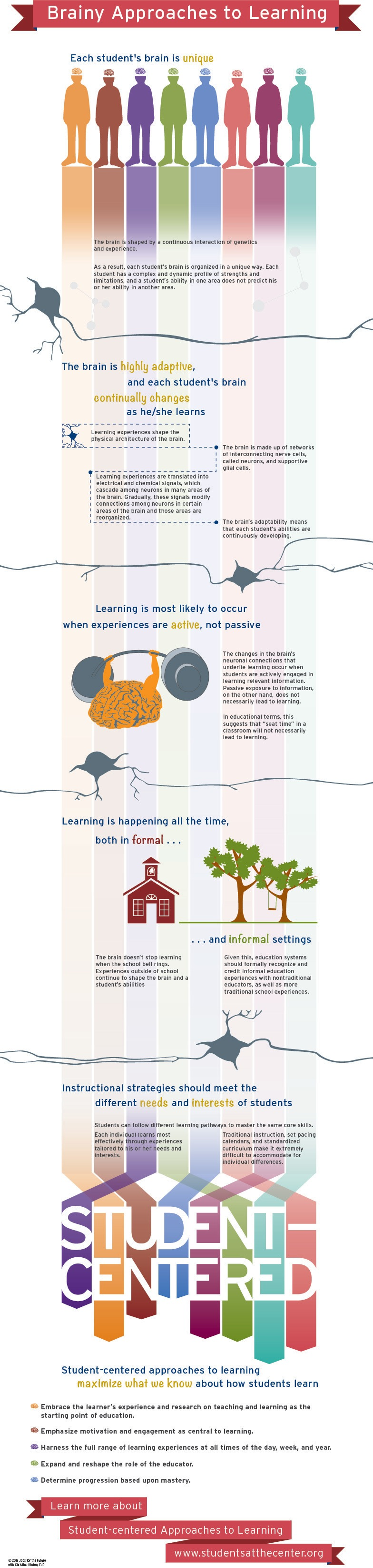 Brainy-Approaches-to-Learning-Infographic5