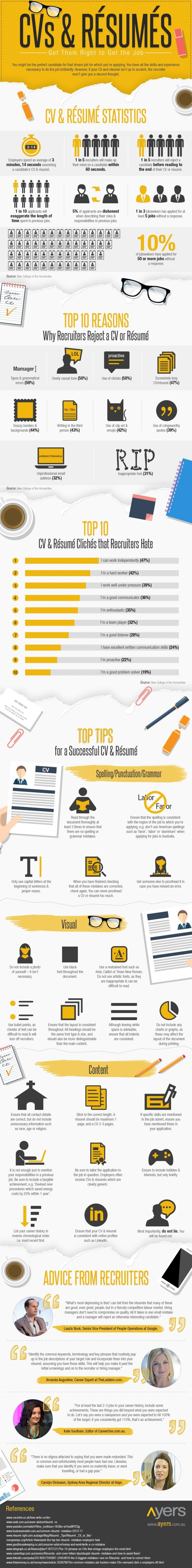 cvs resumes get them right to get the job infographic e