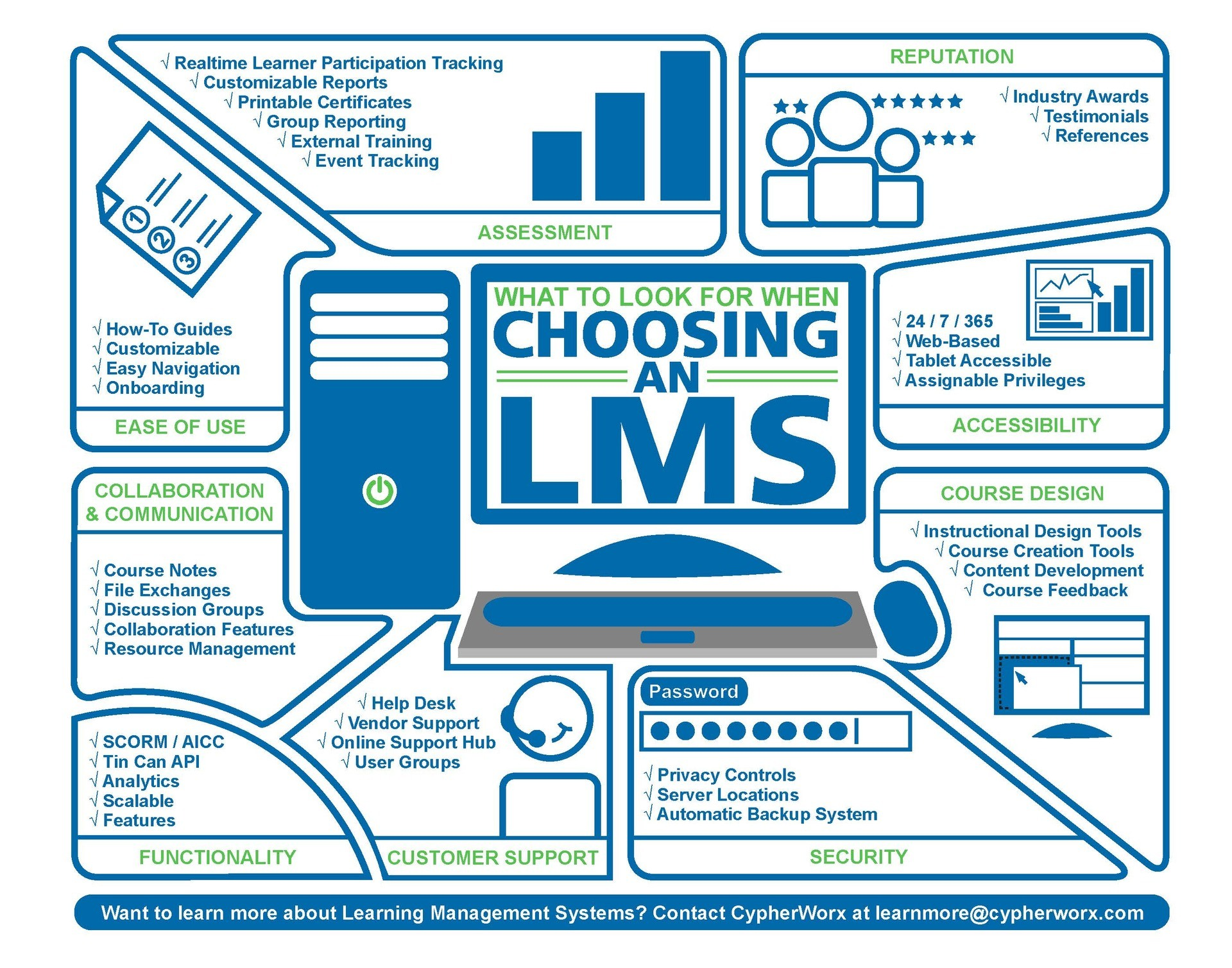 What To Look For When Choosing An Lms Infographic E