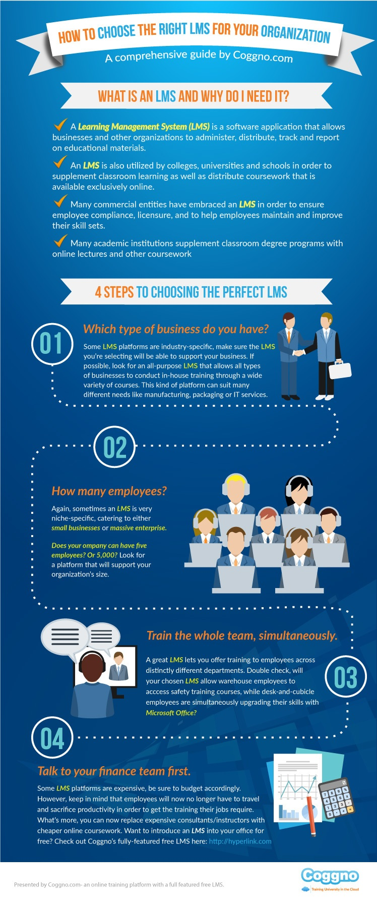 How to Choose the Right LMS for Your Organisation Infographic