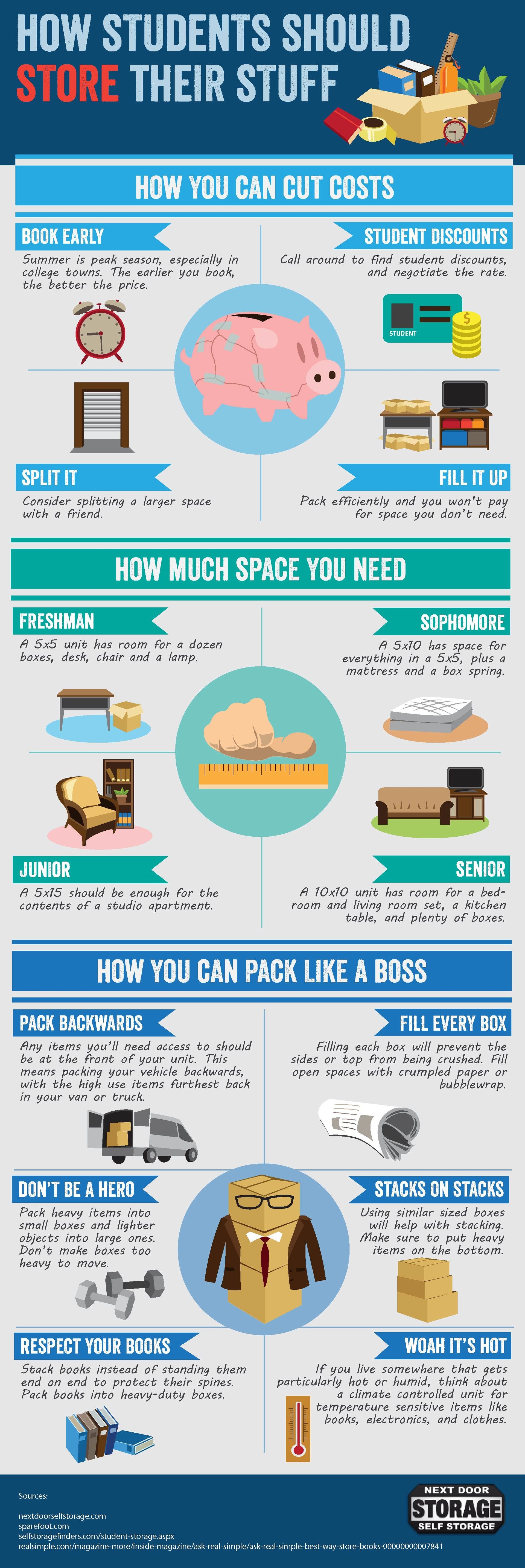 College Student Storage Tips Infographic - e-Learning ...
