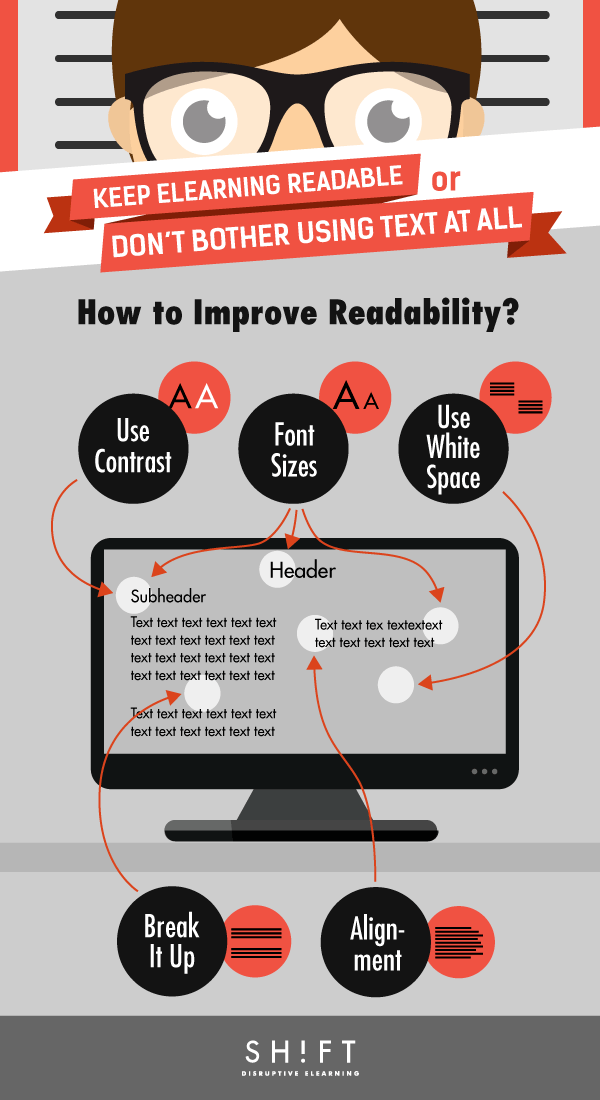 Designing eLearning for Readability Infographic