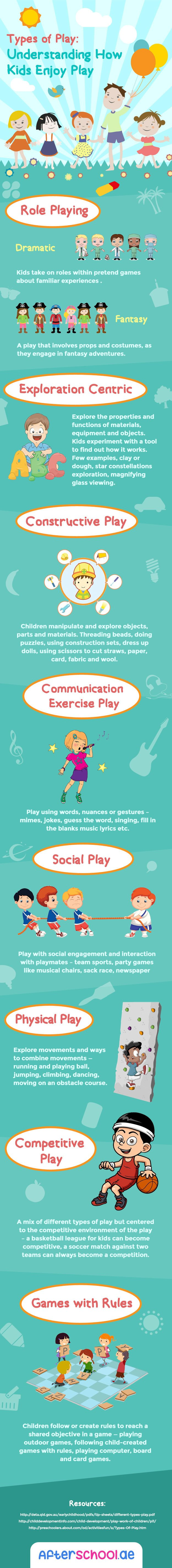 Different Ways Kids Play Infographic