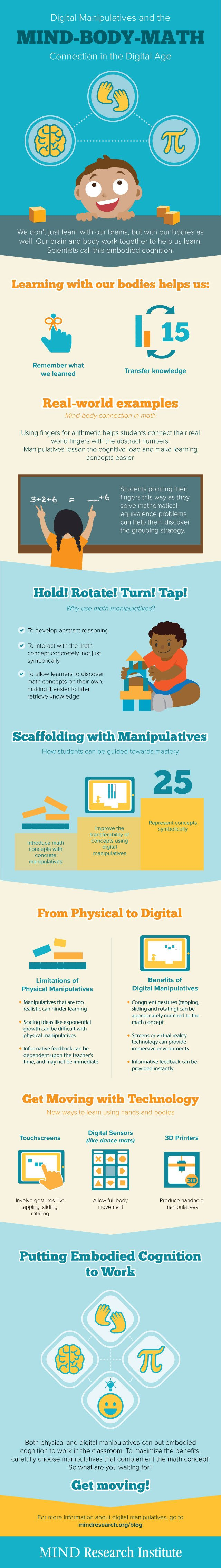 Mind-Body Math: Manipulatives in the Digital Age Infographic