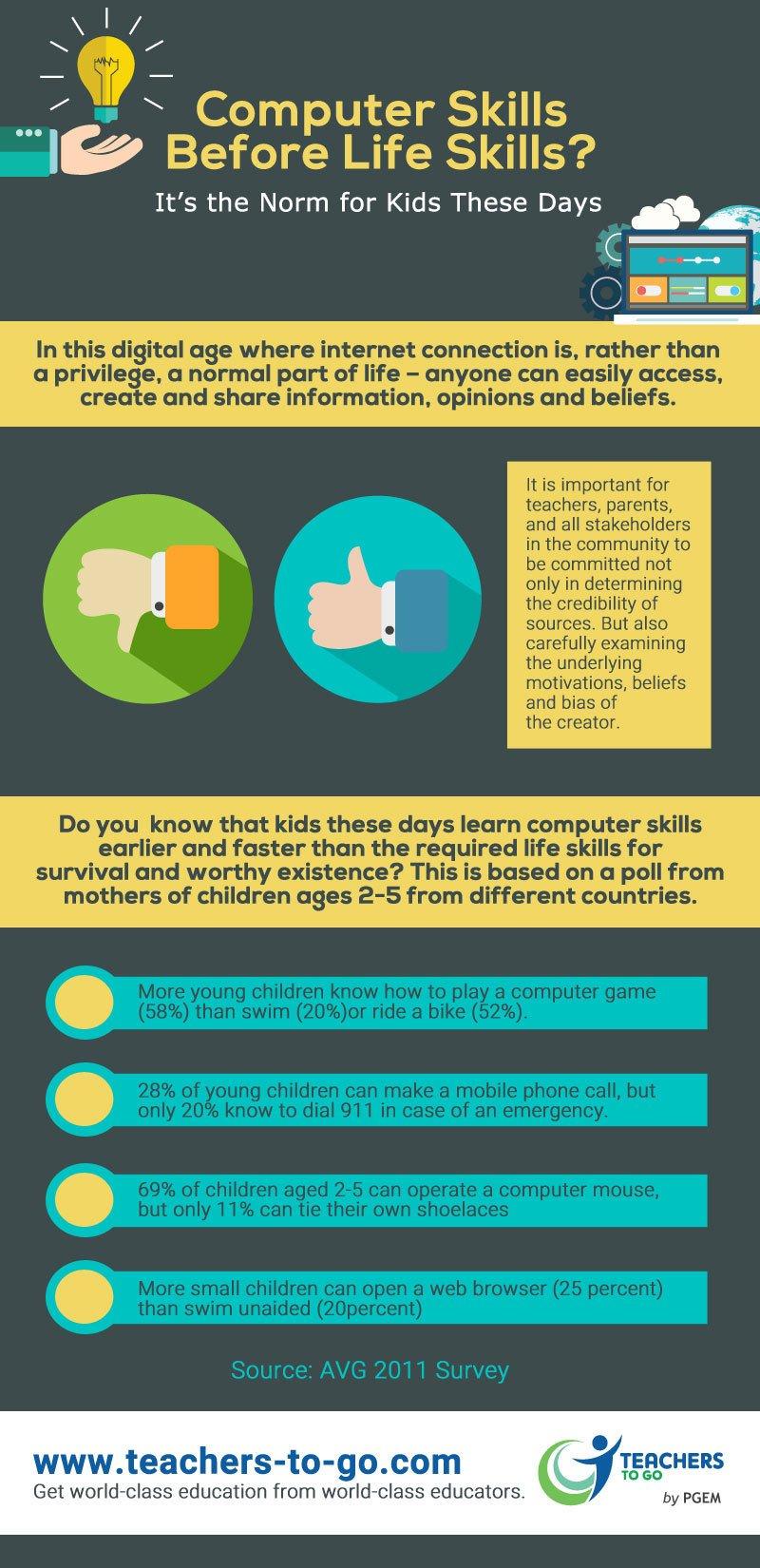 computer skills before life skills infographic e learning computer skills before life skills infographic