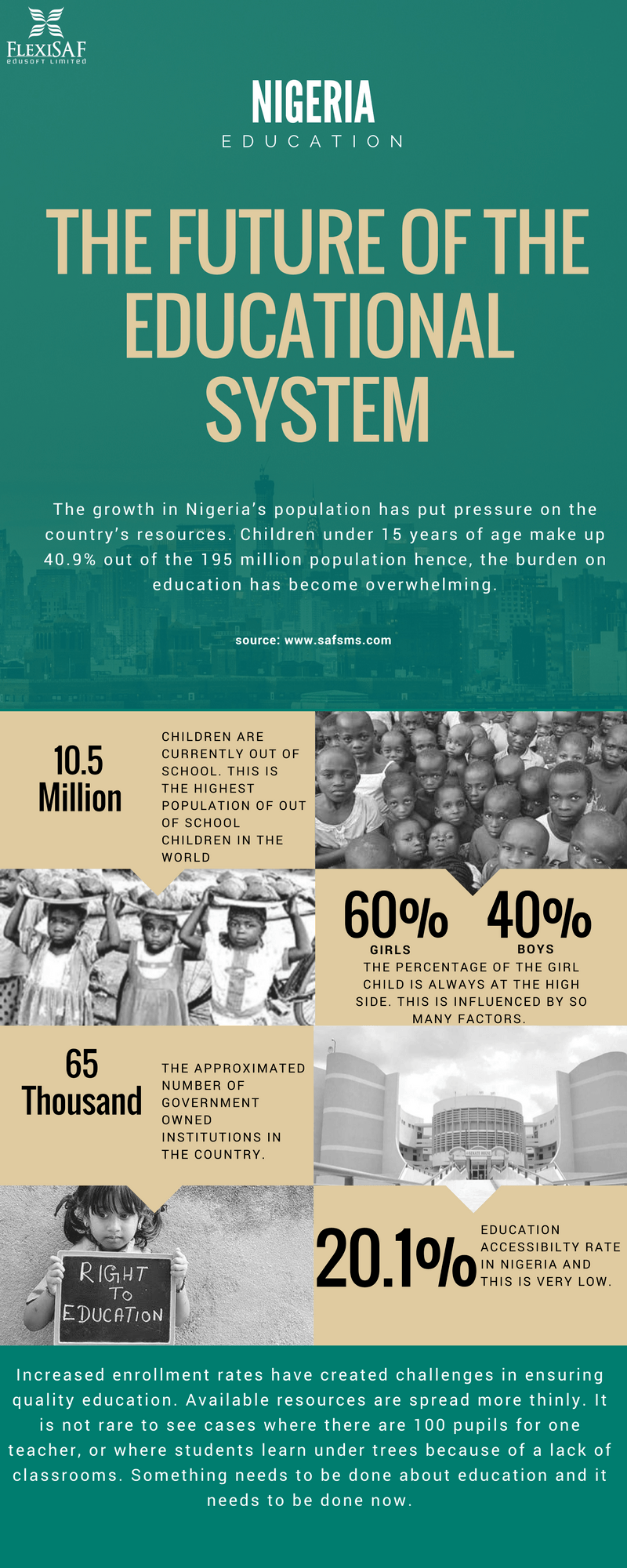 UNICEF Statistics On Education In Nigeria Infographic