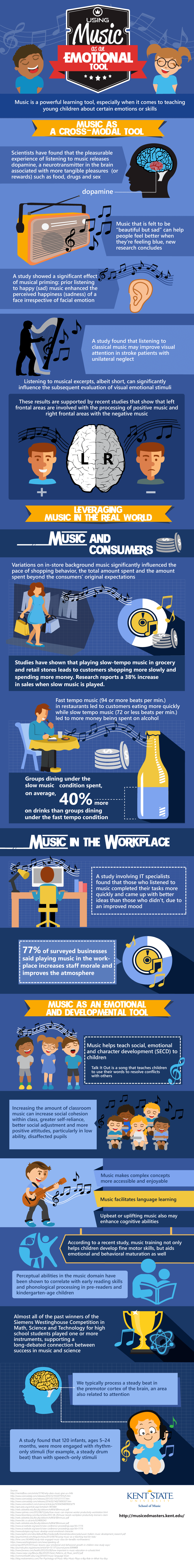 Using Music As An Emotional Tool Infographic