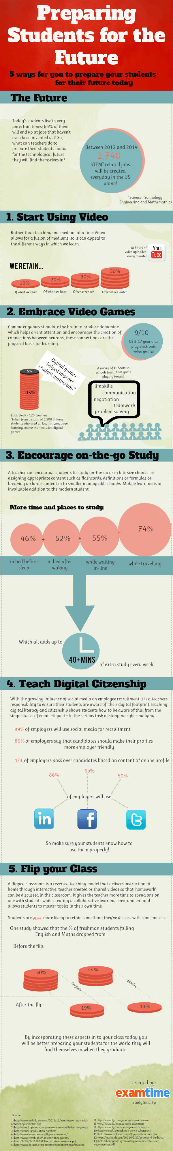 ExamTime-Infographic-Preparing-Students-for-the-Future