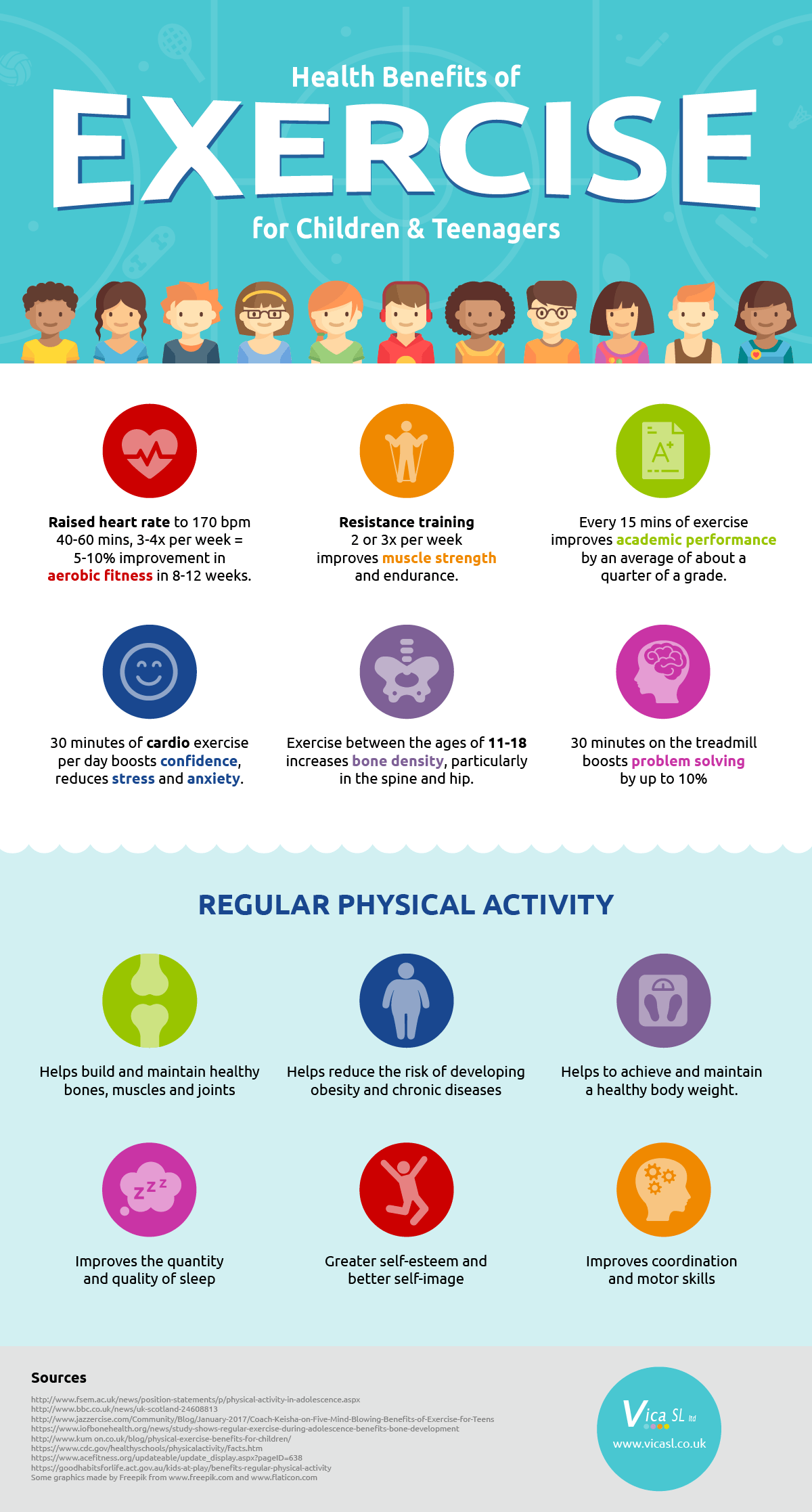 the Benefits Of Exercise For Children Infographic E