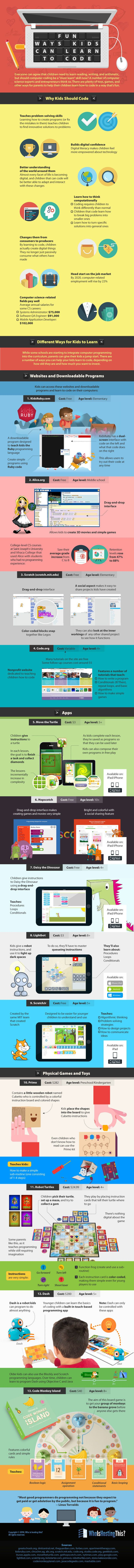 Fun Ways Kids Can Learn to Code Infographic