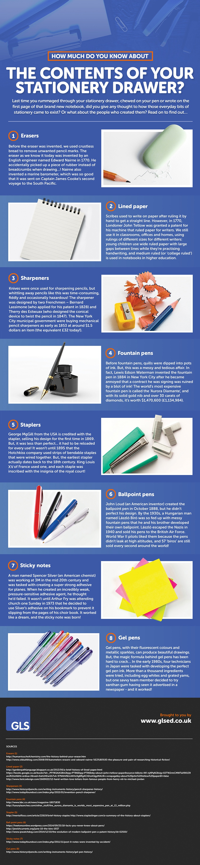 The History Behind Your Classroom Essentials Infographic