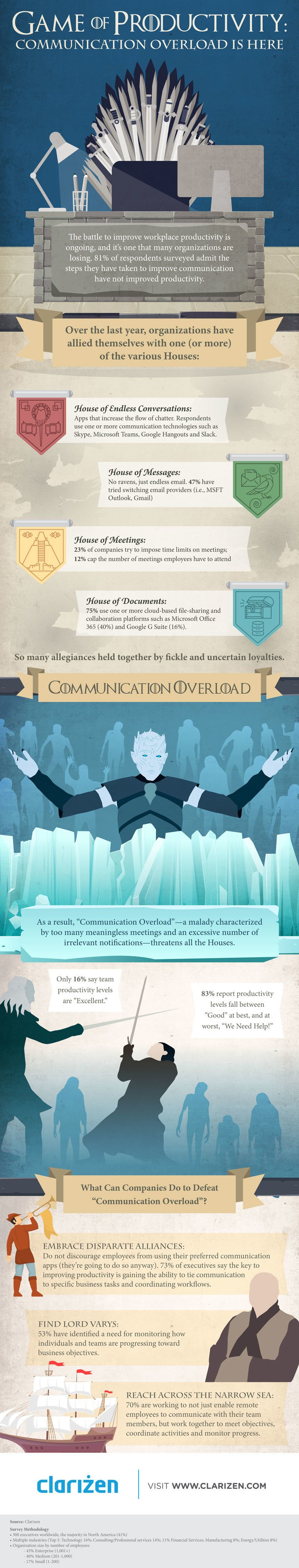 Game of Productivity: Communication Overload is Here Infographic