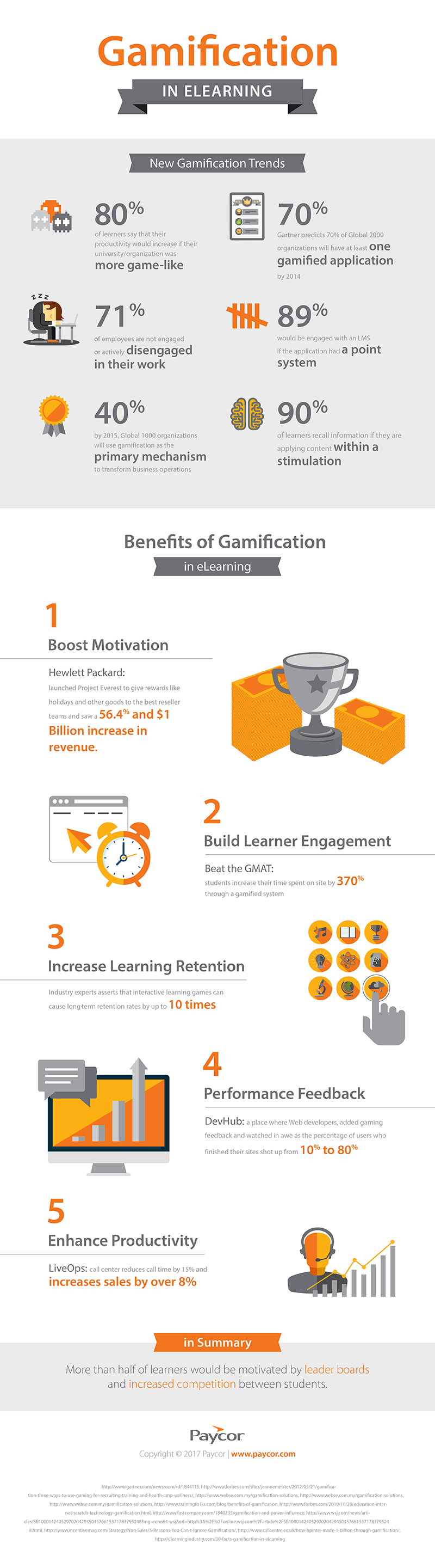 Gamification Trends in eLearning Infographic