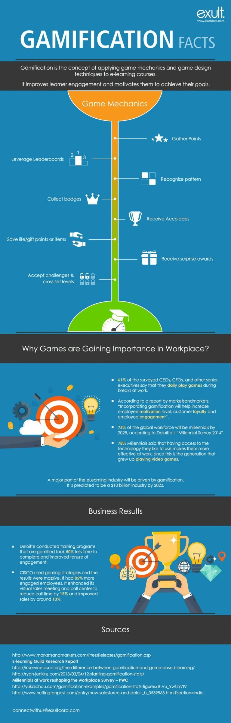 the concept of gamification and the gaming enterprise Gamification is the application of game-design elements and game principles in non-game contexts gamification commonly employs game design elements to improve user engagement.