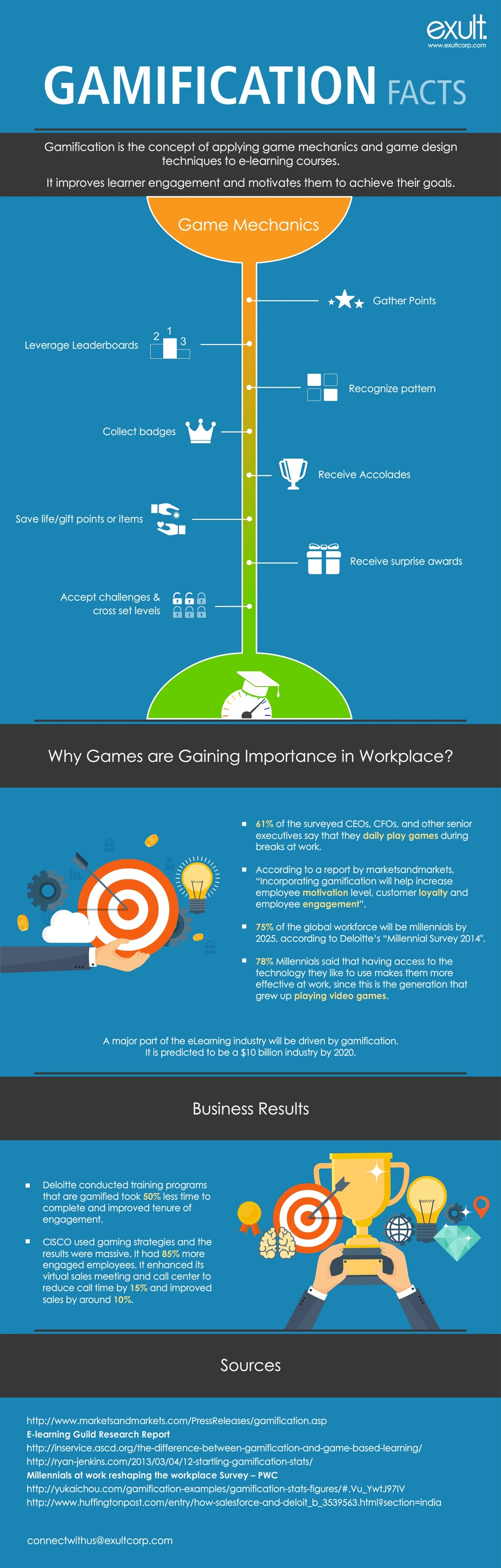 Gamification Facts Infographic E Learning Infographics
