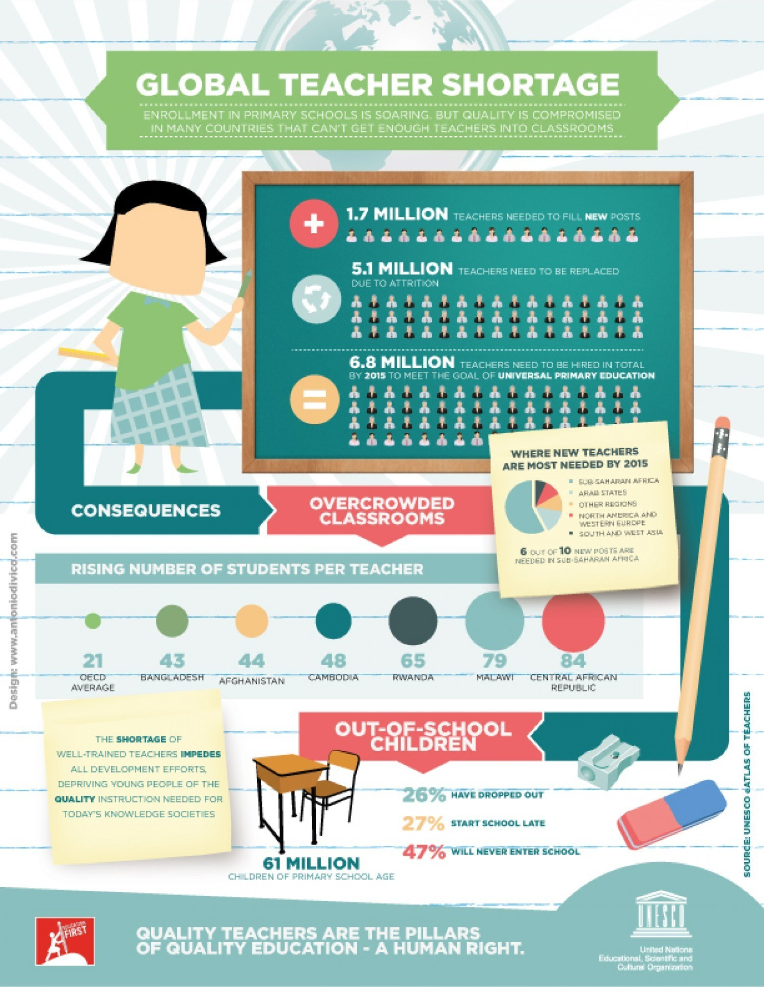 global teacher shortage infographic - e-learning infographics