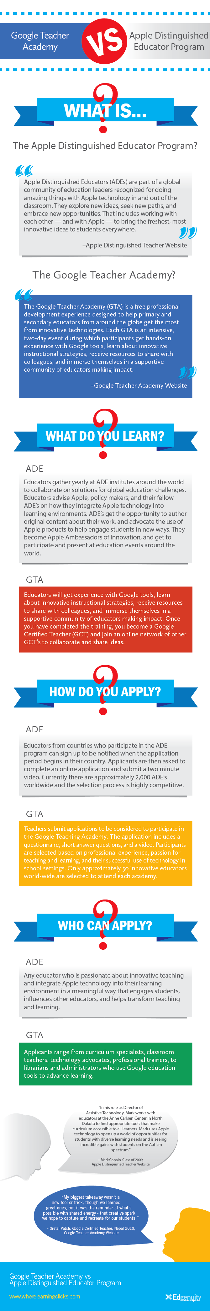 Google Teacher Academy Vs Apple Distinguished Educator Program