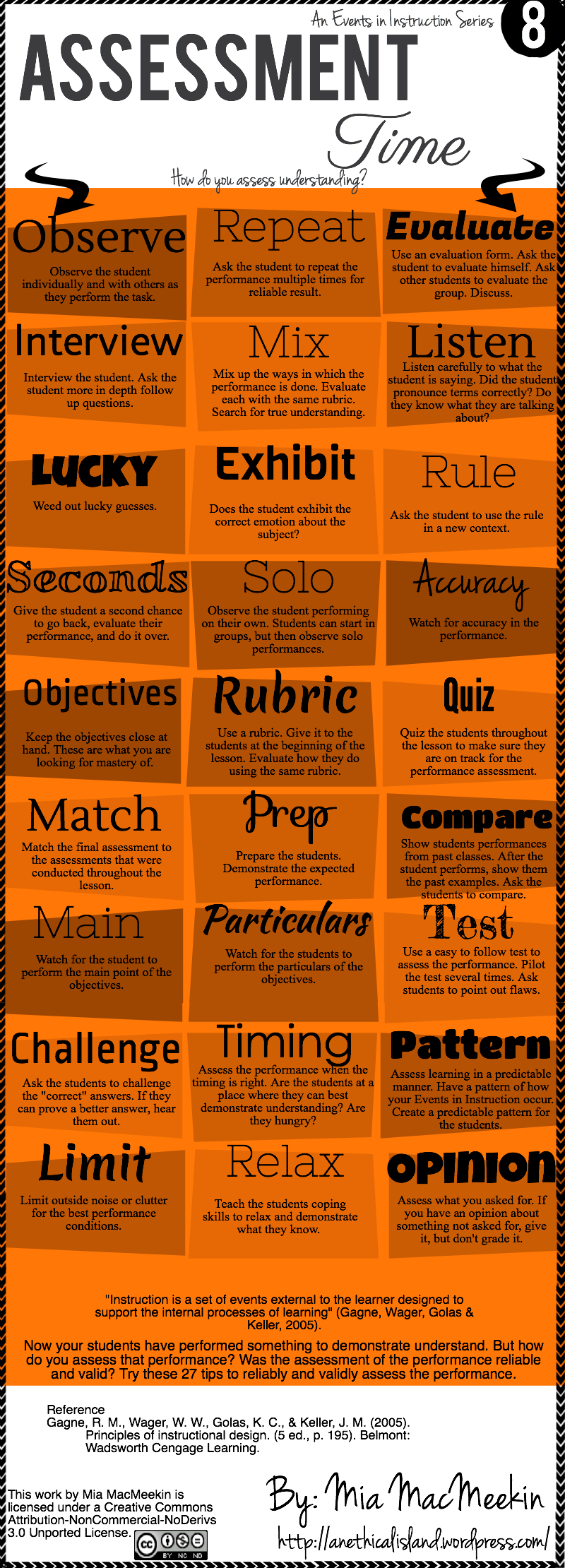 math methodology assessment essay how can teachers assess students understanding infographic