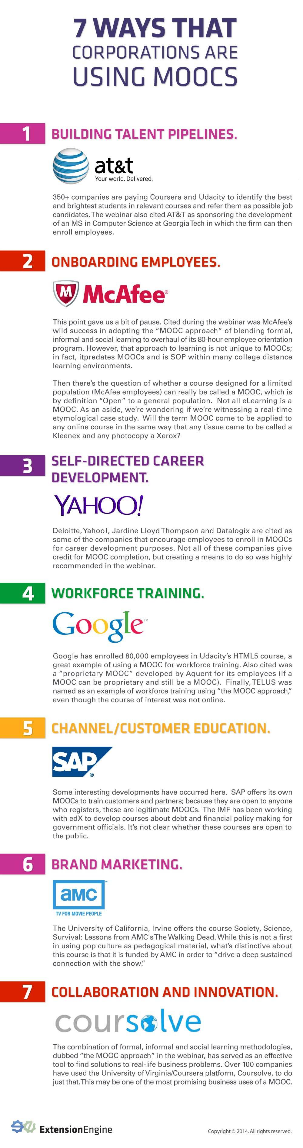 How Corporations Use MOOCs Infographic