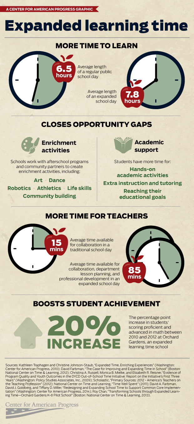 Why We Need to Stop Calling It the 'Achievement Gap'