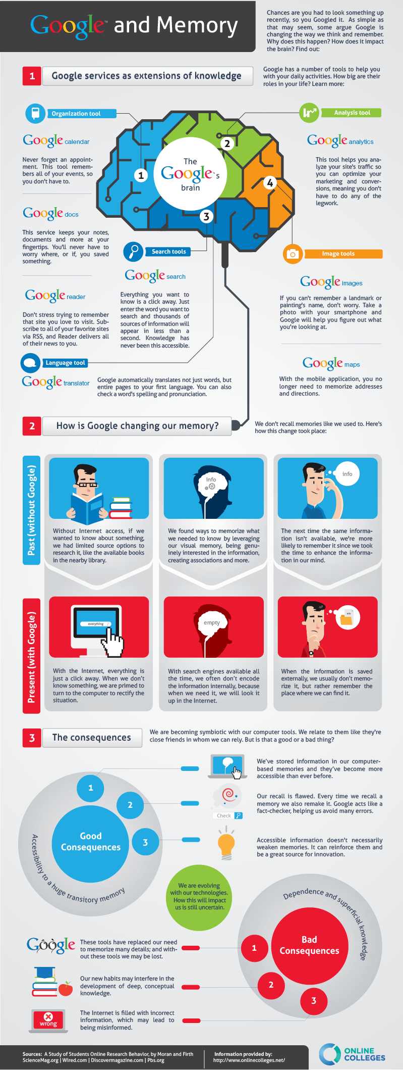 How-Google-Affects-Memory-and-Learning-Infographic