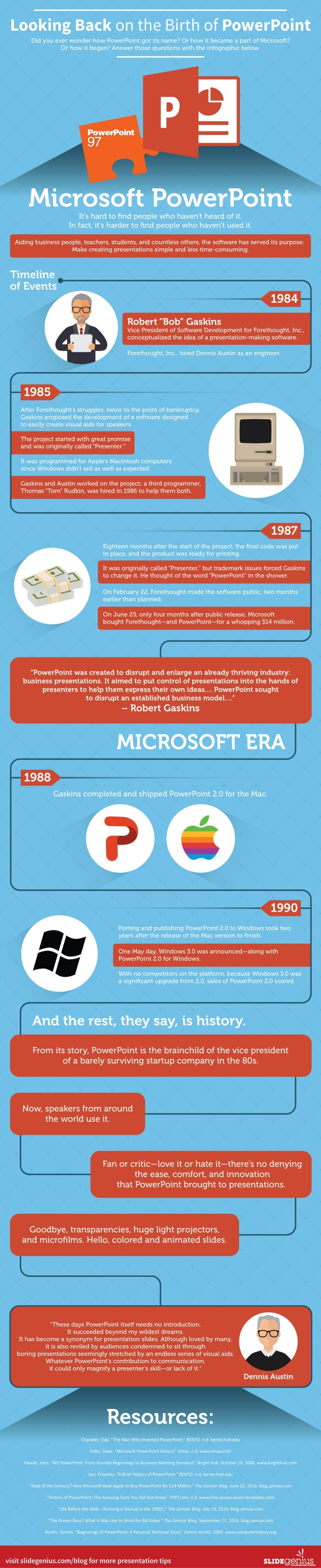How Microsoft PowerPoint Began Infographic - e-Learning Infographics