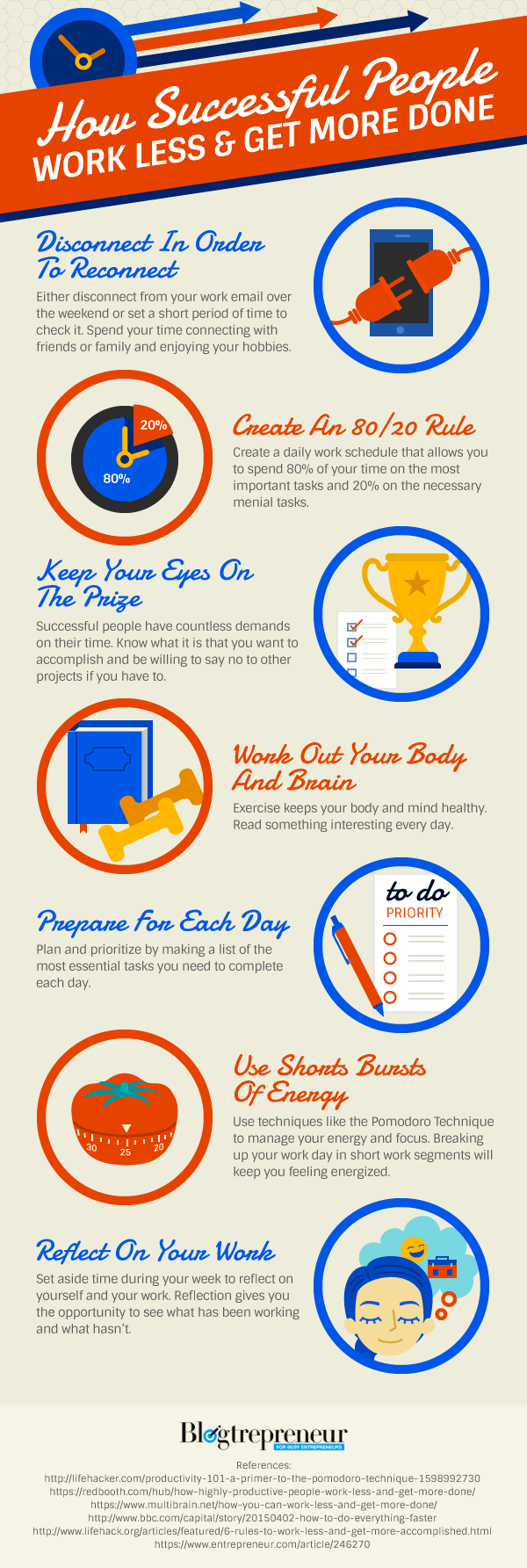 How Successful People Work Less and Get More Done Infographic