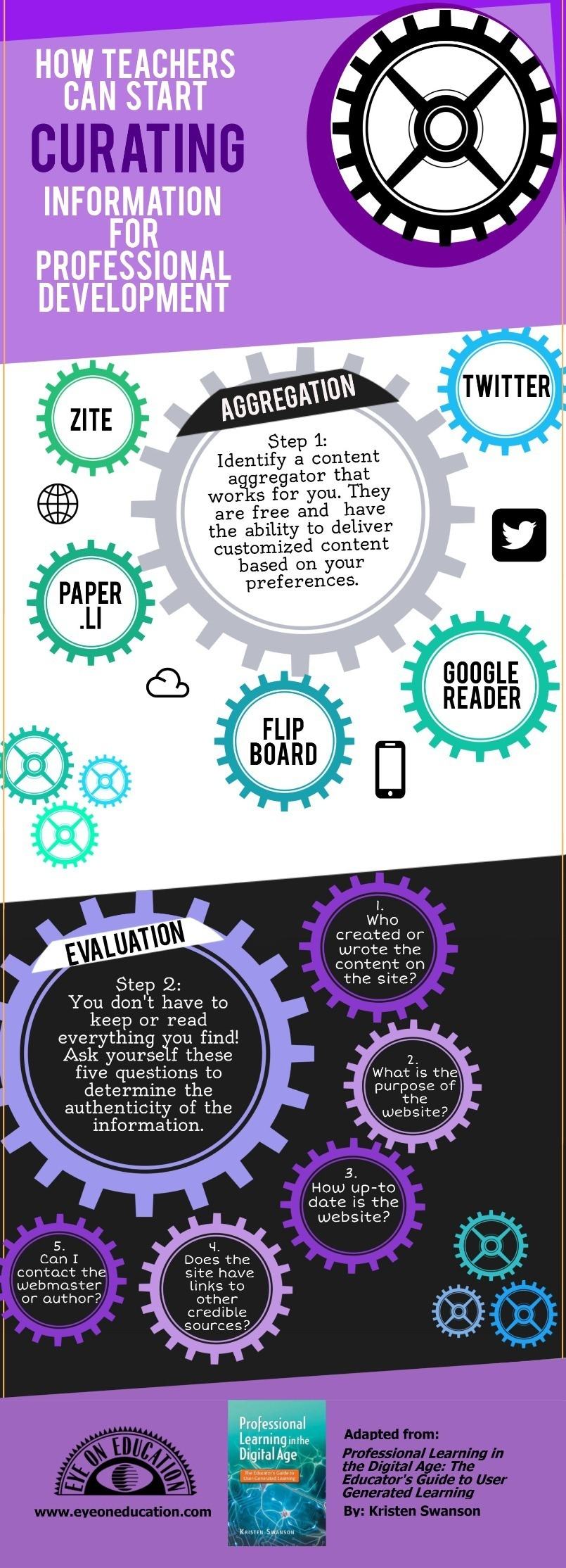 How-Teachers-Can-Start-Curating-Information-Infographic