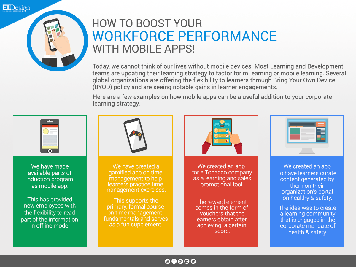 How To Boost Your Workforce Performance With Mobile Appsgraphic How To  Boost Your Workforce Performance With Building An App