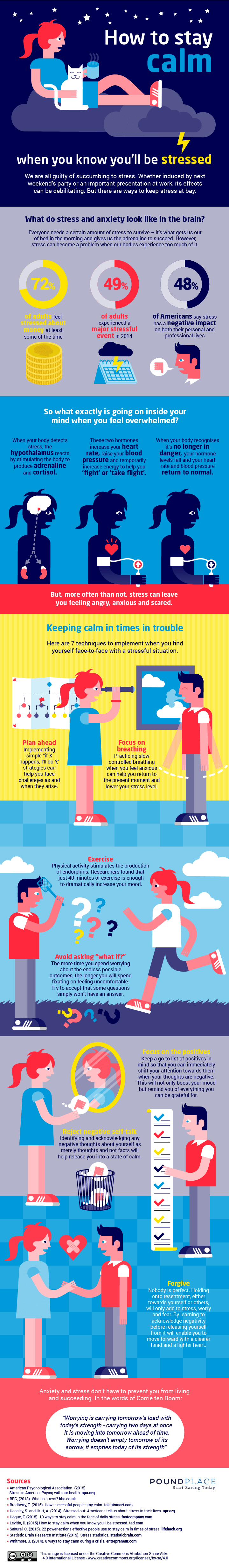 How To Stay Calm When You Know You'll Be Stressed Infographic