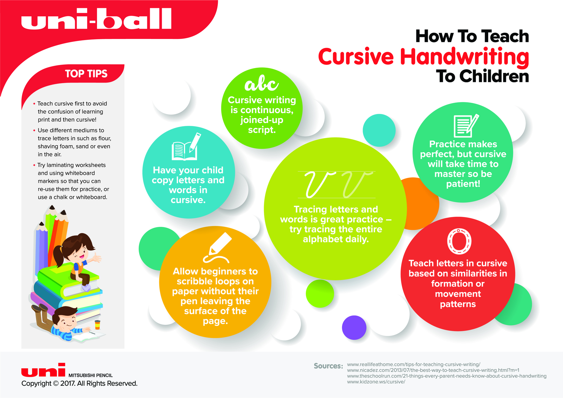 How To Teach Cursive Handwriting To Children Infographic
