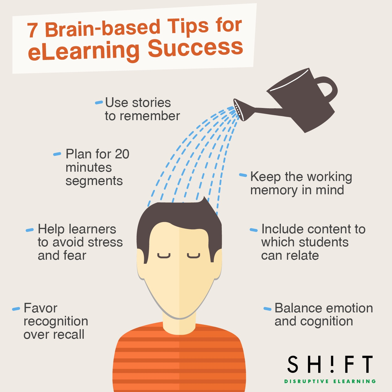 the brain and learning essay Easy science for kids human brain - learn fun facts about animals, the human body, our planet and much more fun free human brain activities.