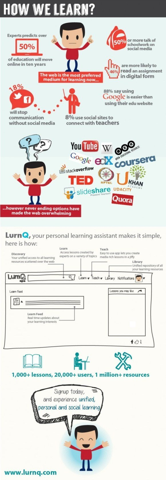 How-We-Learn-Infographic
