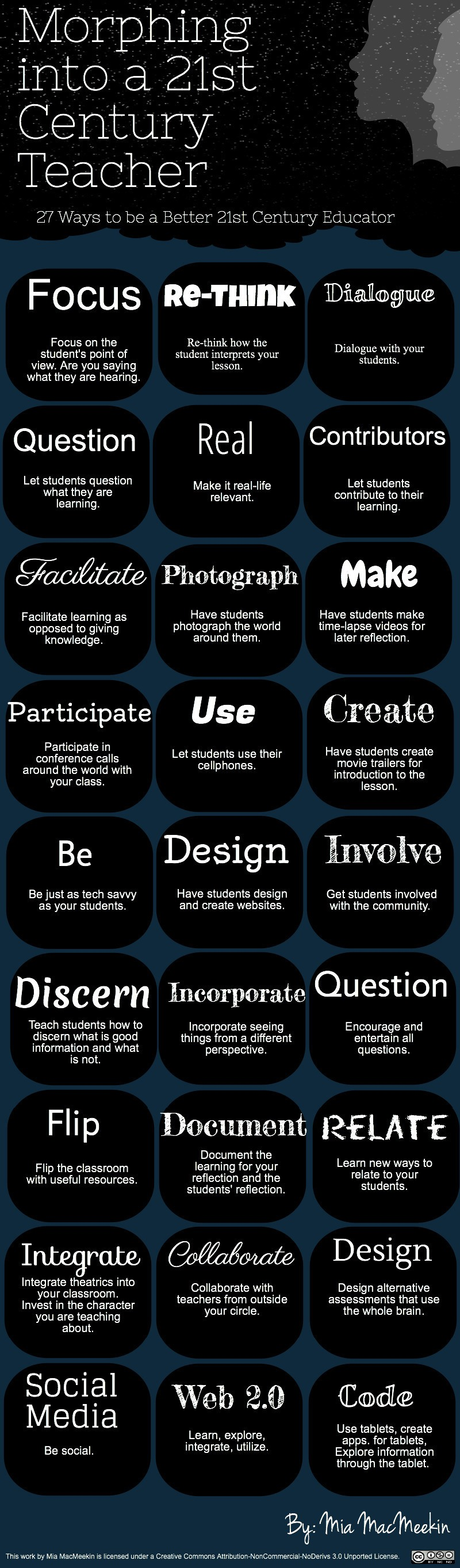 How-to-Become-a-Better-21st-Century-Teacher-Infographic