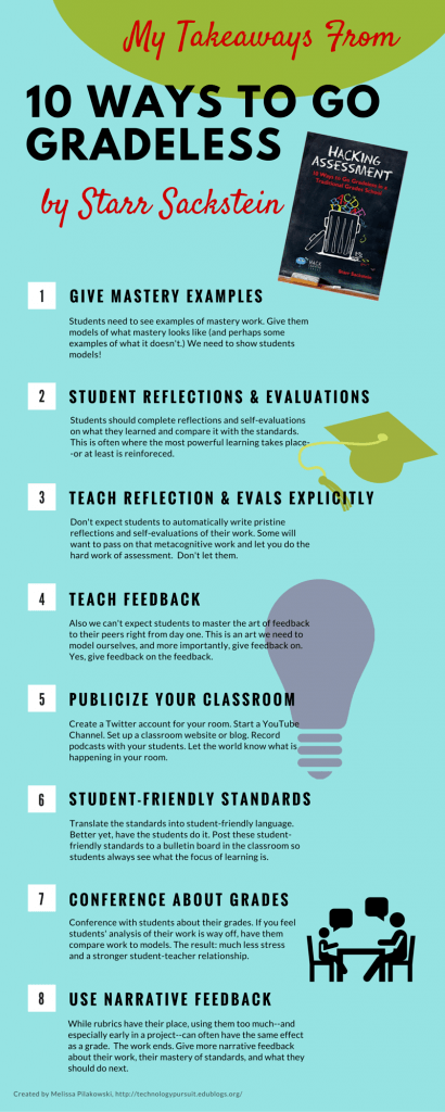 How to Change Assessment and Go Gradeless Infographic