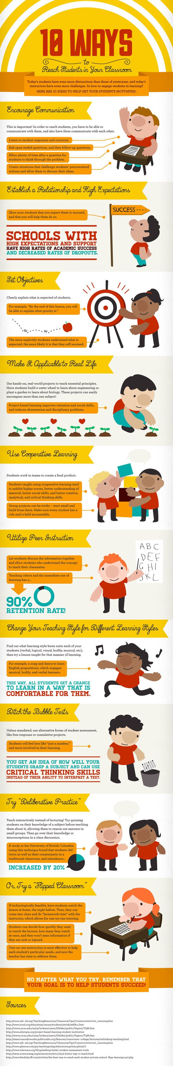 How to Motivate Your Students in the Classroom Infographic