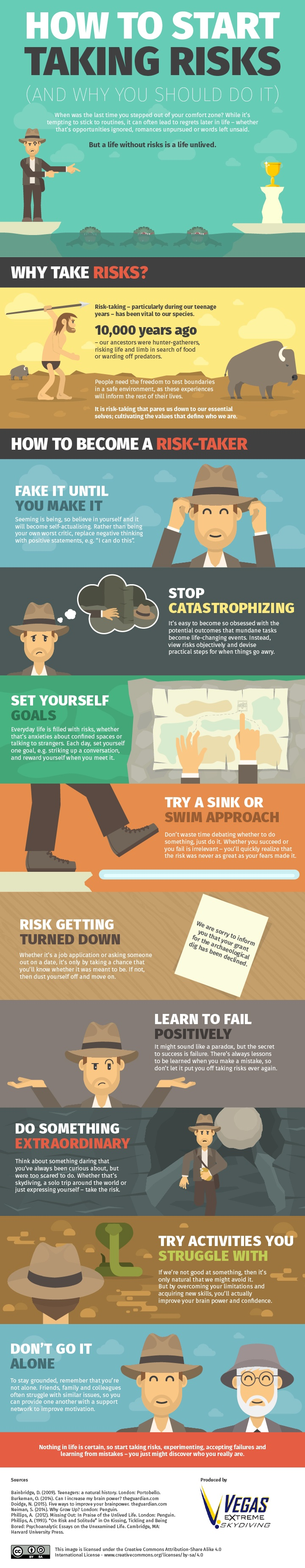 How to Start Taking Risks Infographic