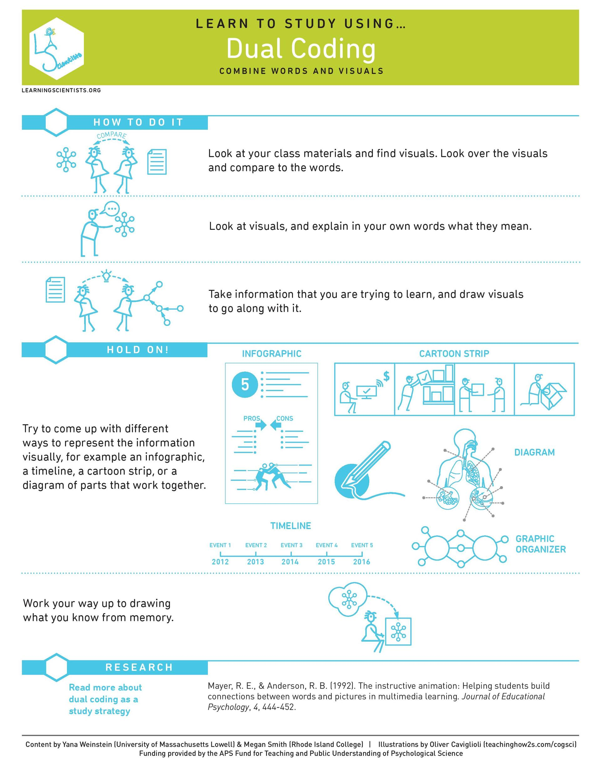 How to Study Using Dual Coding Infographic