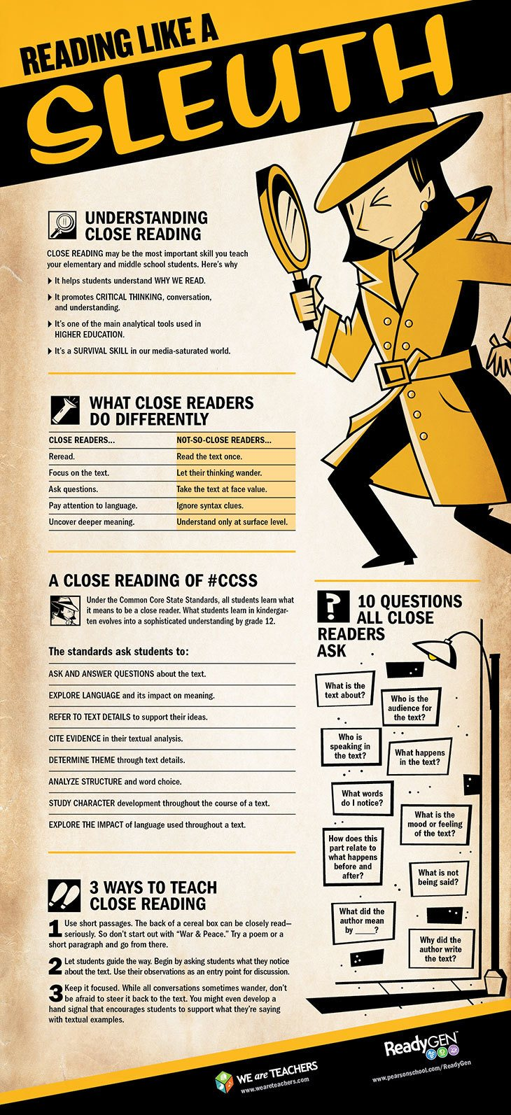 How-to-Teach-Close-Reading-Infographic