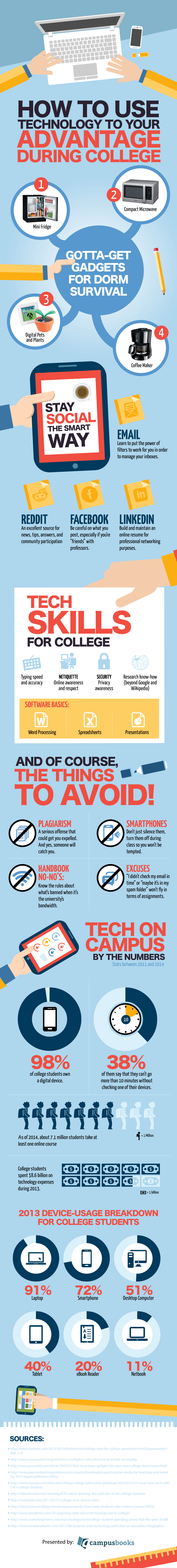 How to Use Technology to Your Advantage During College Infographic