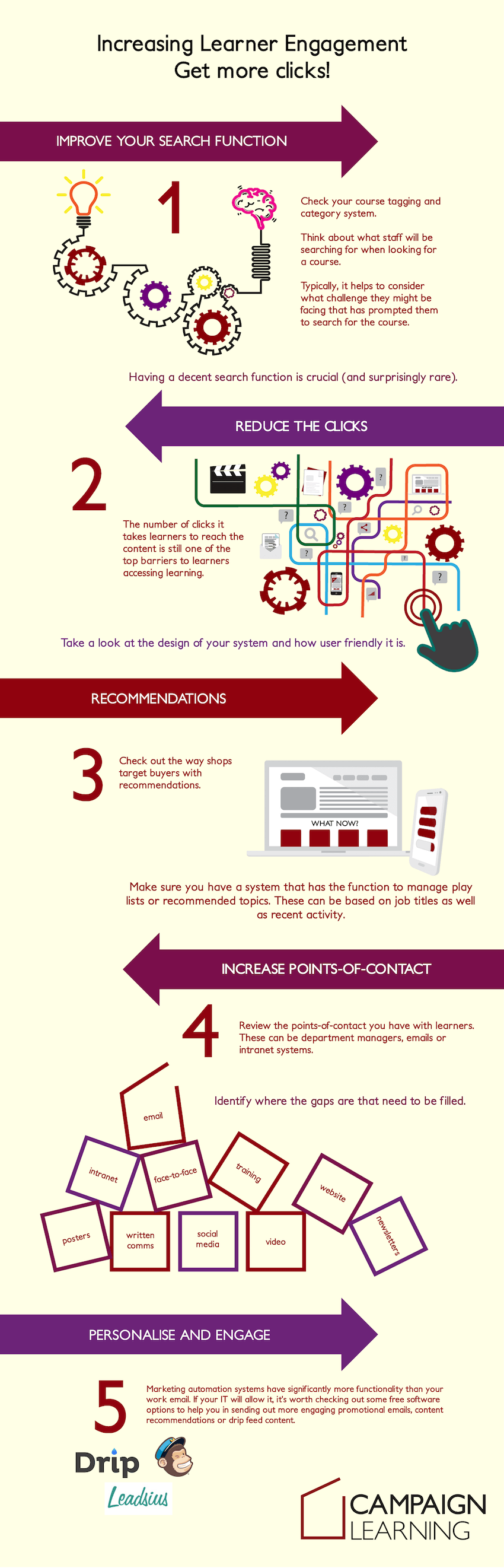 5 Ways to Get More eLearning Course Clicks Infographic