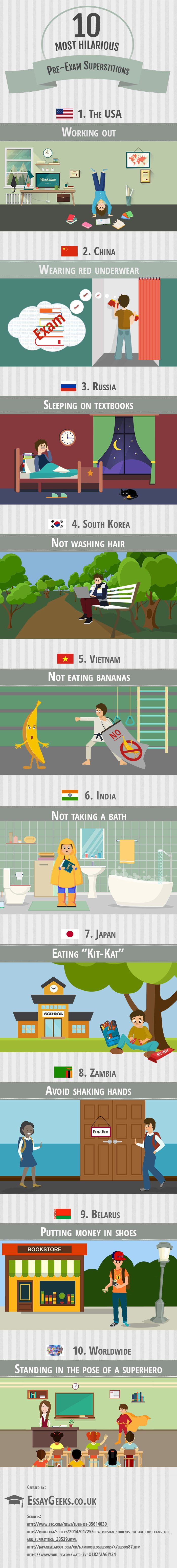 Where Do Pre-Exam Rituals Come From Infographic