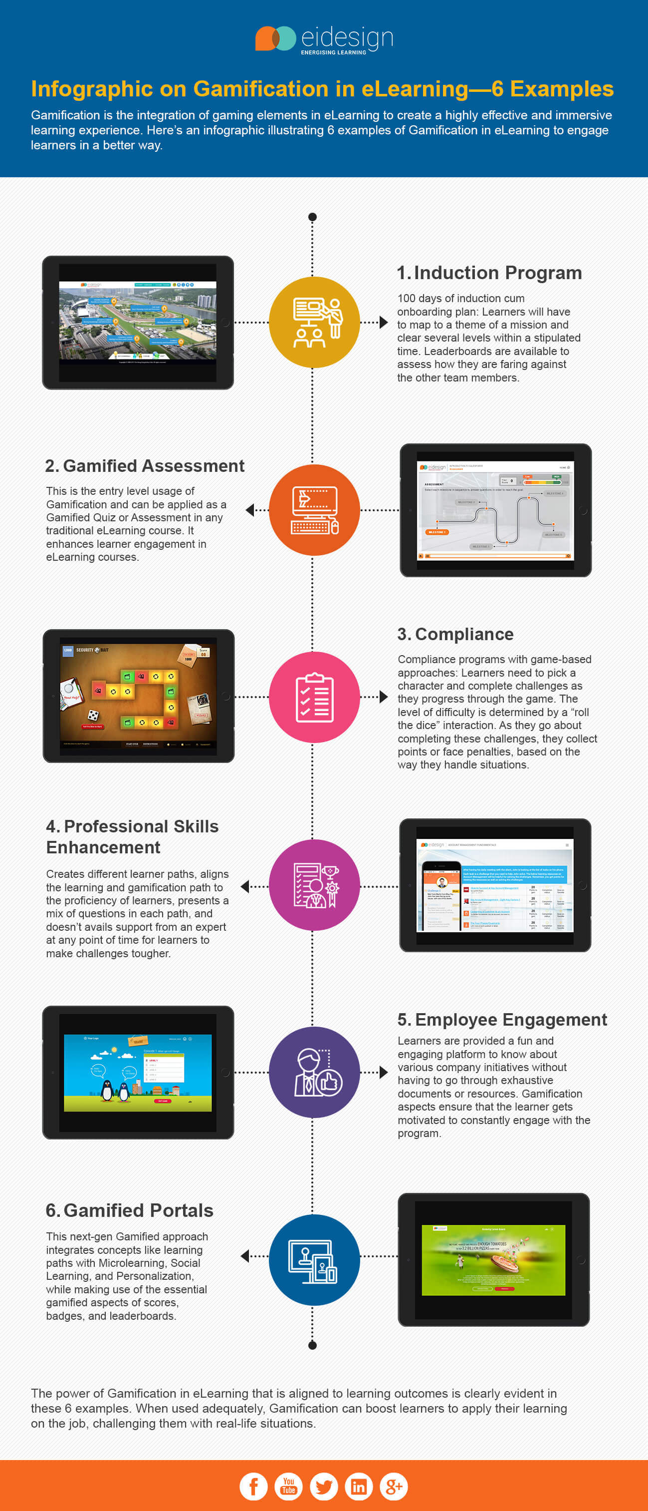 Infographic On Gamification In eLearning: 6 Examples
