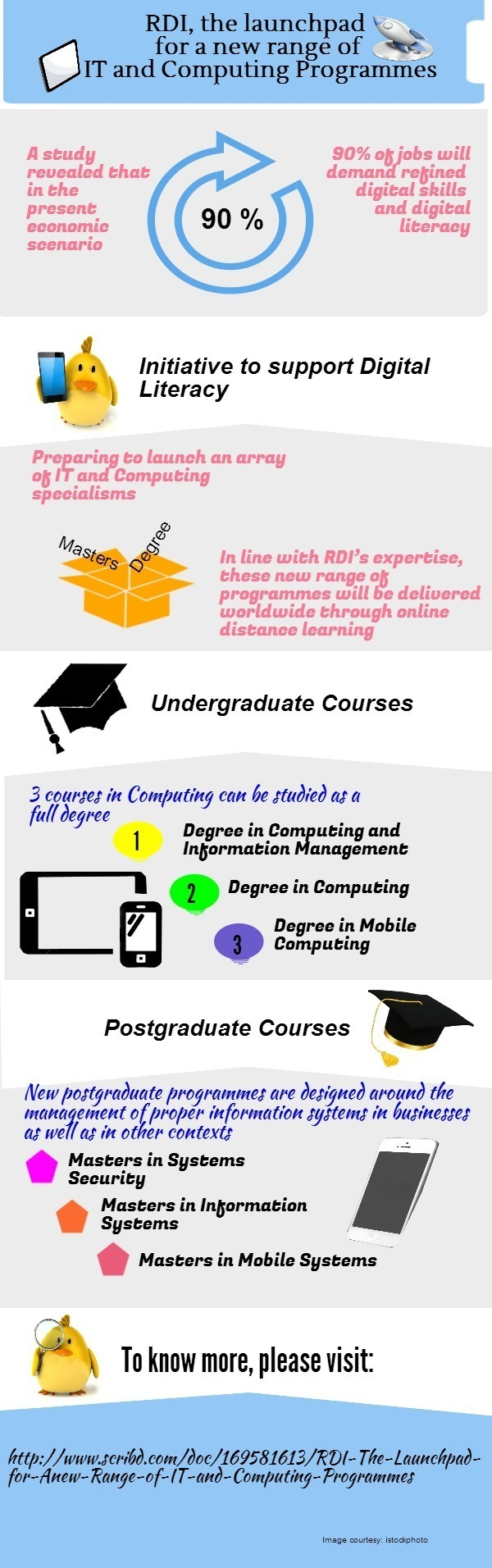 Infographics-on-RDI-the-launchpad-for-anew-range-of-IT-and-Computing-Programmes